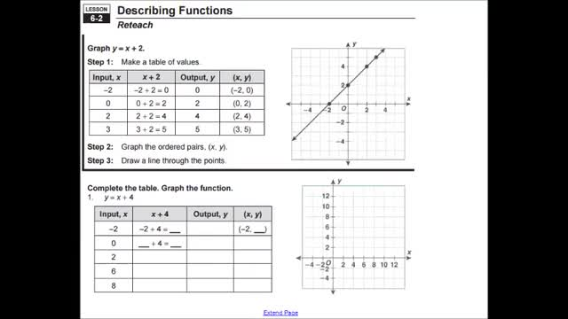 Adv Lesson 62 and 63 Describing and comparing functions – Comparing Functions Worksheet