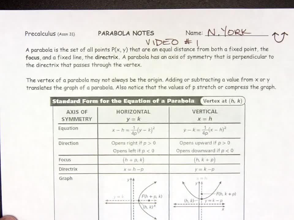 Precal Assn 31 Parabolas Video 1 Akins High School