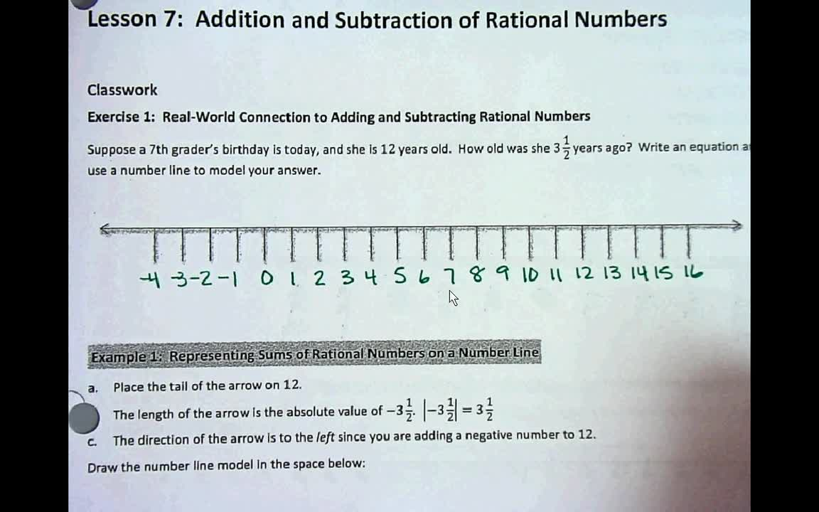 Adding & Subtracting Rational Numbers | Arizona School for the Arts