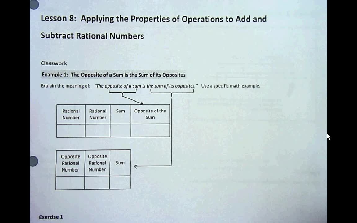 Applying the Properties of Operations to Add and Subtract Rational ...