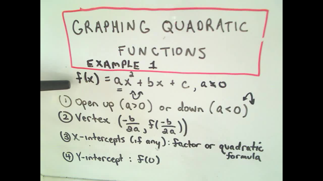 A2 75 Graphing Quadratic Functions General Form Banning High School