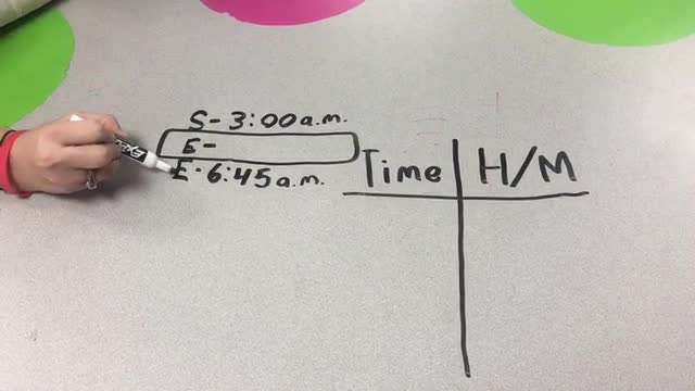Elapsed Time Strategy - The T-Chart Method