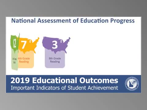2019 Educational Outcomes