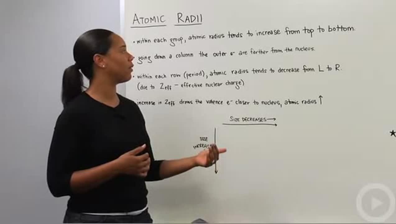 Atomic radii v ionic radii brightstorm chatsworth charter high school urtaz Choice Image