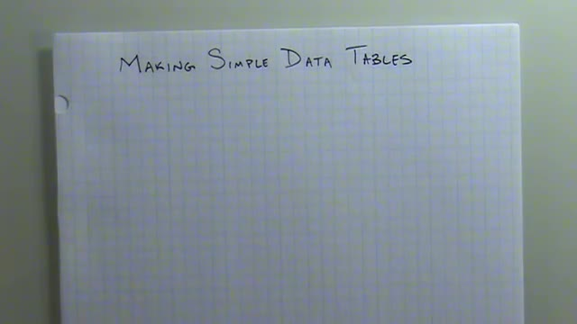 Making Simple Data Tables | Curie Metro High School