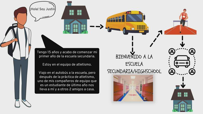 Managing Covid-19 Exposures at School-Espanol