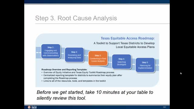 Equity Plan Step 3: Conducting a Root Cause Analysis