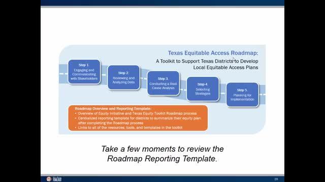 Equity Plan Intro Roadmap