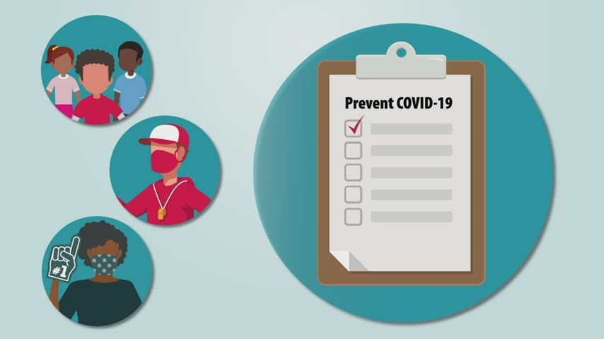This is a video produced by Chicago Public Schools to aid student athletes in practicing good COVID-19 remediation strategies