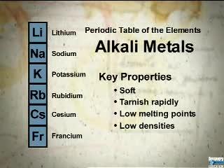 Alkali metals jacksonville high urtaz Gallery