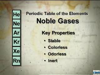 Noble Gases Video Jacksonville High