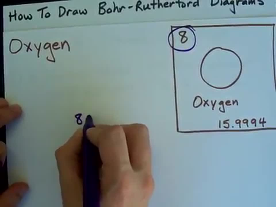 Bohr Rutherford Diagram For Oxygen Kealakehe High School