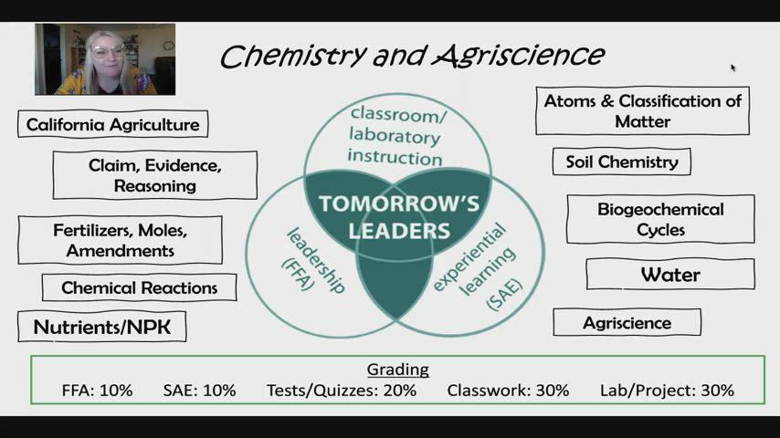AG Chemistry