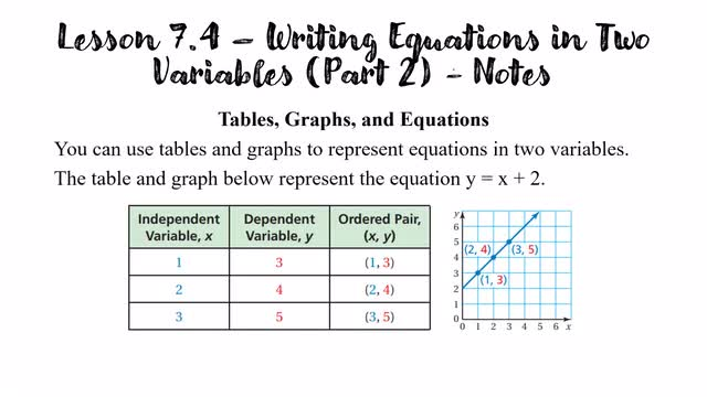 Lesson 7.4 - Writing Equations in Two Variables (Part 2)