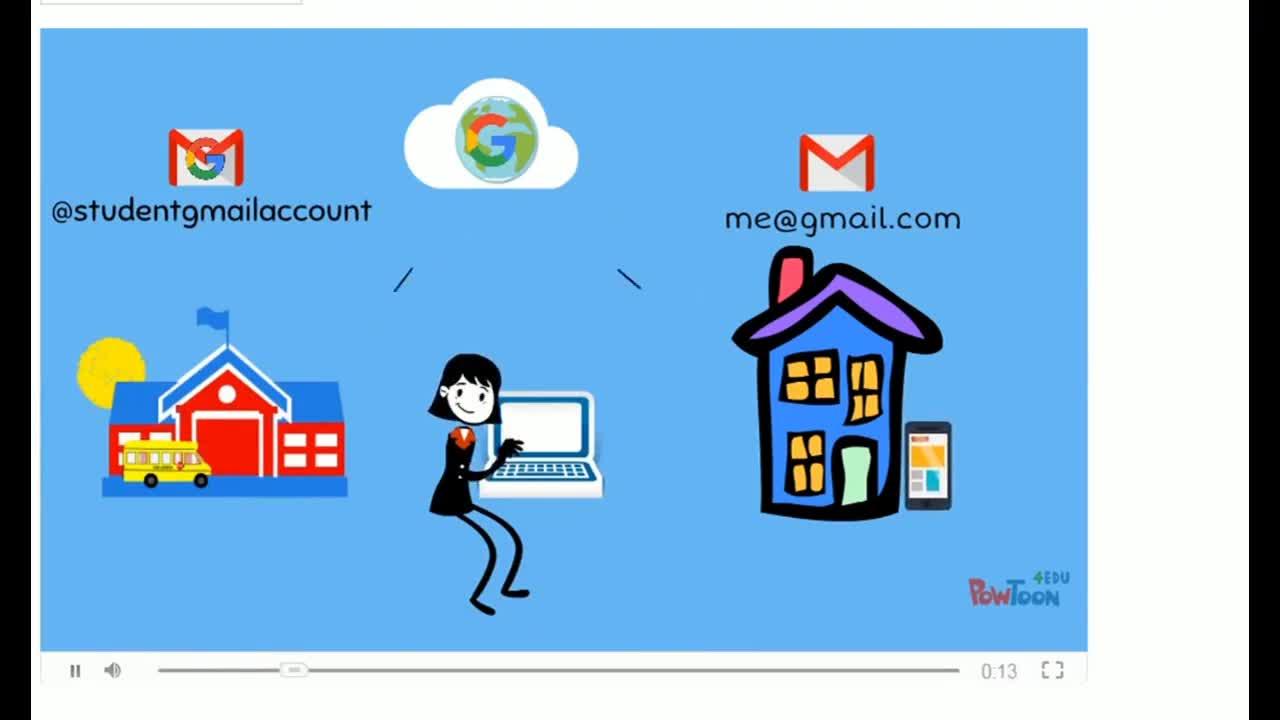 Transferring Your Gmail Account | Plaquemines Parish School