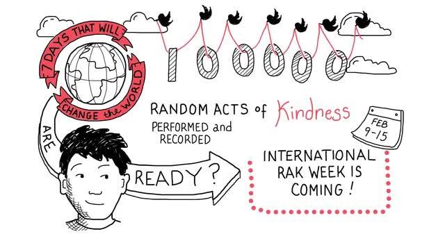 Random Acts of Kindness Week #RAK2015