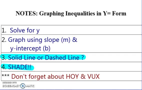 Graphing Inequalities in y= form Notes