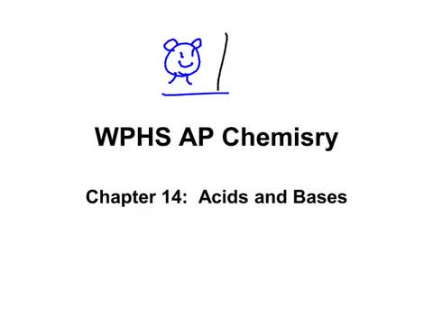 Mr. Lemley's  Video chapter 7 Acid Base Introduction