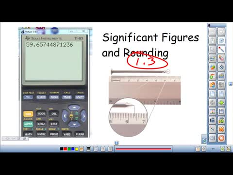 Significant Figures Video