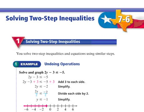 Adv Lesson 11 3 Multi Step Inequalities Notes Whitehouse