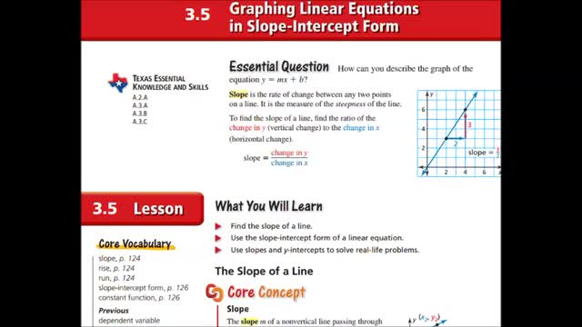 Alg I Ch 3 5 Graphing Linear Equations In Slope Int Form