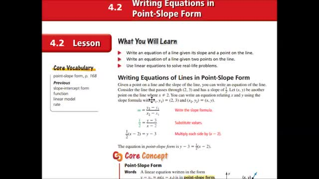 Alg Ch 4 2 Writing In Point Slope Form Whitehouse Independent