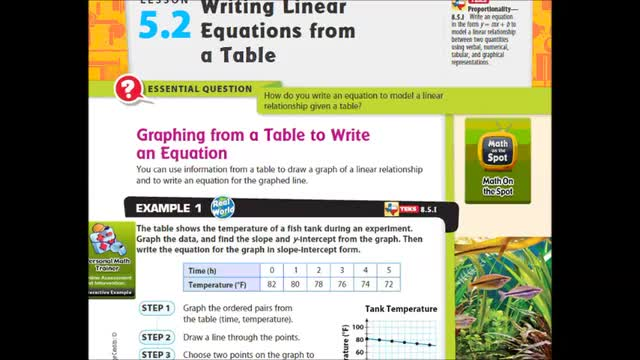 Adv Lesson 5 2 Writing Equations From A Table Whitehouse