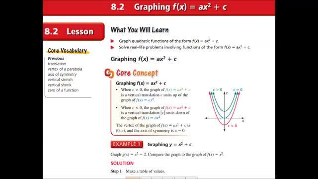 Alg Ch 8-2 Graphing f(x) = ax^2 + c