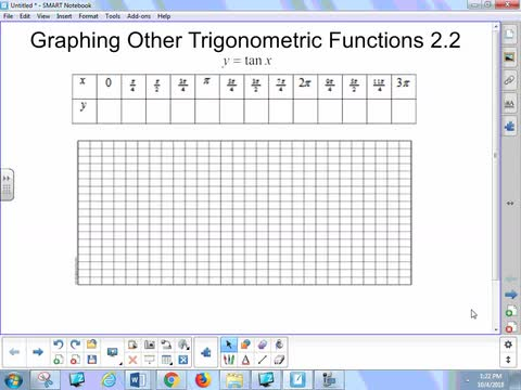 2.2 Lesson - Graphing Other Trigonometric Functions